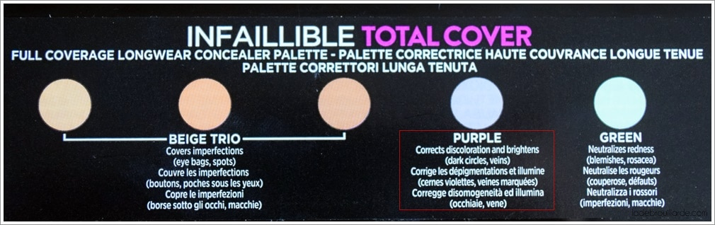 avis palette correctrice infaillible total cover l'oreal