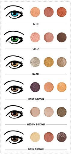 couleur maquillage yeux