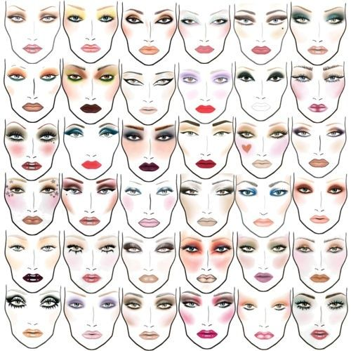 facecharts