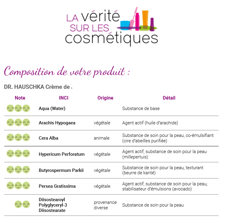 comprendre ingredient beaute